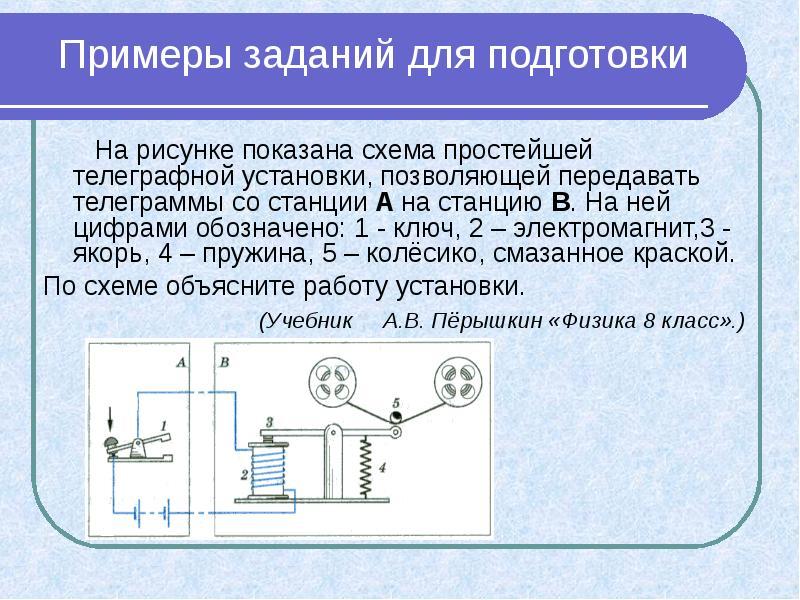 Примеры заданий для подготовки На рисунке показана схема простейшей телеграфной установки, позволяющ
