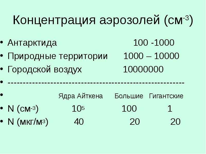 Концентрация аэрозолей (см-3) Антарктида 100 -1000 Природные территории 1000 – 10000 Городской возду
