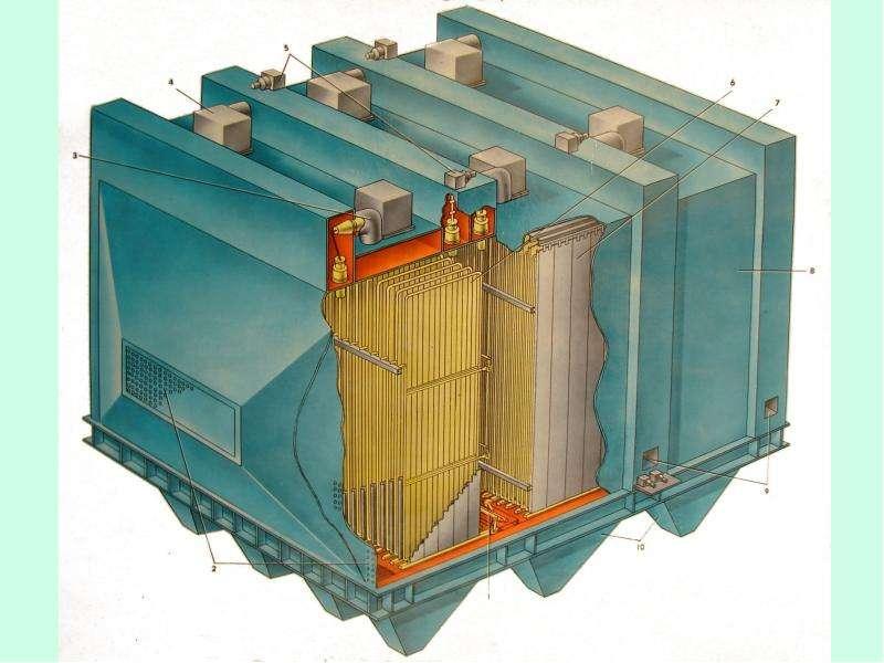 Рациональное использование воздуха (газоочистка), слайд 32