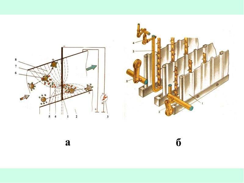 Рациональное использование воздуха (газоочистка), слайд 33
