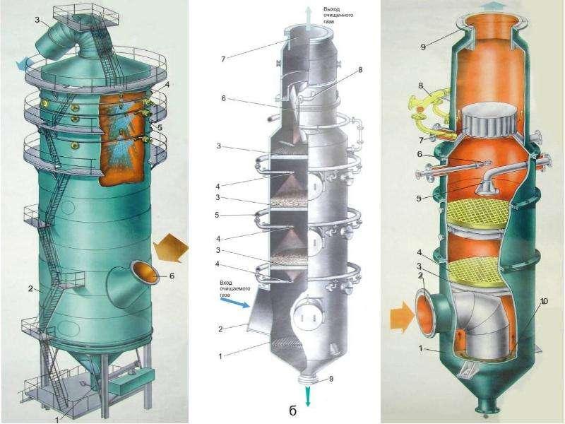 Рациональное использование воздуха (газоочистка), слайд 35