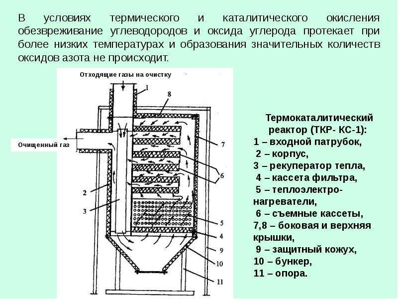 Рациональное использование воздуха (газоочистка), слайд 80