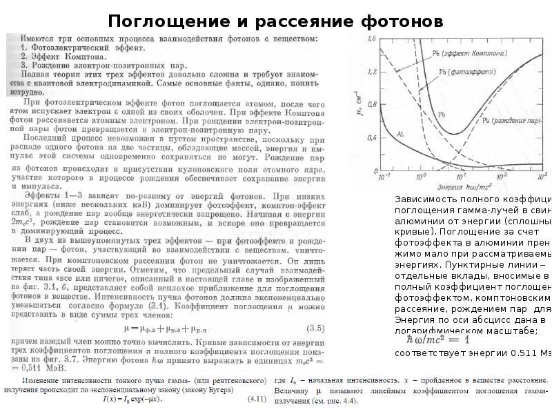 Поглощение и рассеяние фотонов