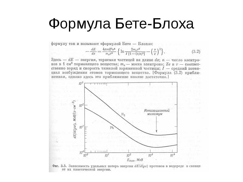 Формула Бете-Блоха