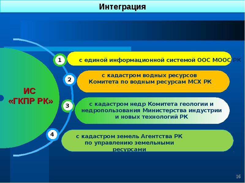 Государственные кадастры природных ресурсов Республики Казахстан, слайд 28