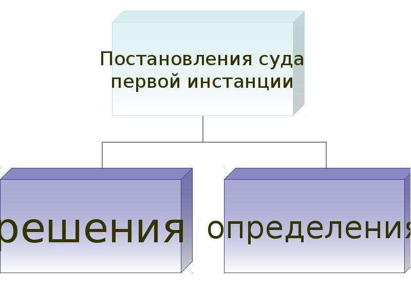 Постановления суда первой инстанции, слайд 2
