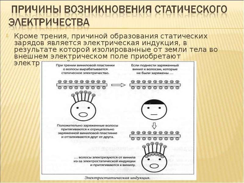 Кроме трения, причиной образования статических зарядов является электрическая индукция, в результате