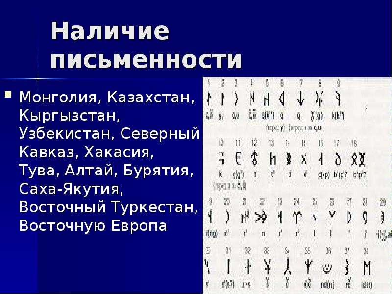 Наличие письменности Монголия, Казахстан, Кыргызстан, Узбекистан, Северный Кавказ, Хакасия, Тува, Ал