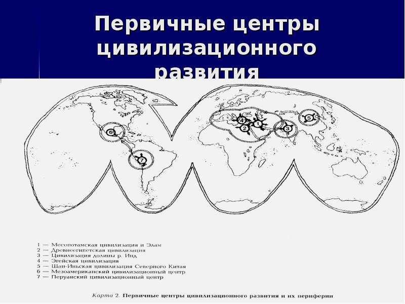 Первичные центры цивилизационного развития
