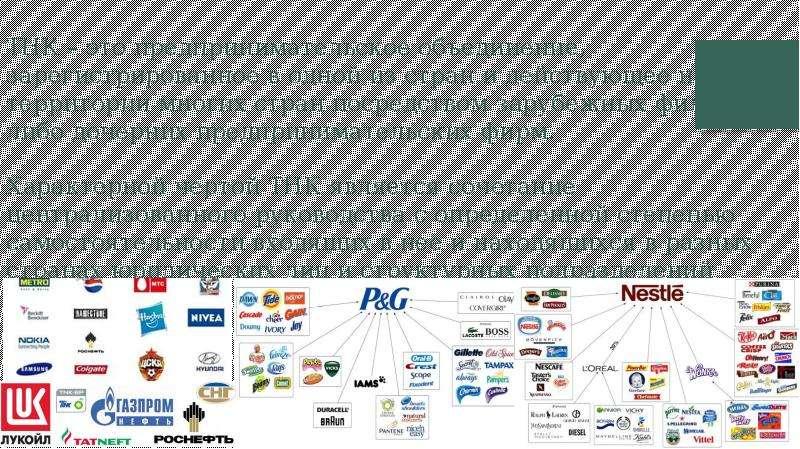 ТНК – это предпринимательское объединение, зарегистрированное в одной из стран и действующее на терр