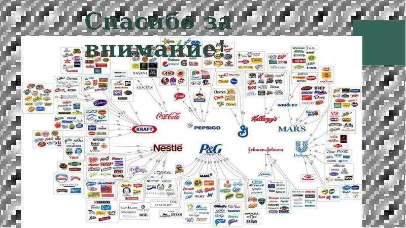 Влияние отечественных и зарубежных ТНК на экономику России, слайд 15