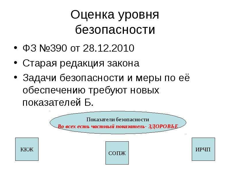 Оценка уровня безопасности ФЗ №390 от 28. 12. 2010 Старая редакция закона Задачи безопасности и меры