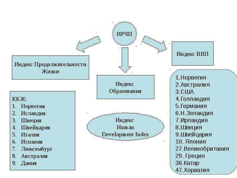 Общая характеристика спектра современных угроз и опасностей для жизнедеятельности, слайд 26