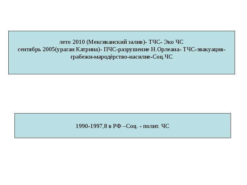 Общая характеристика спектра современных угроз и опасностей для жизнедеятельности, слайд 55