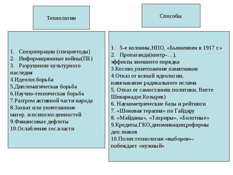 Общая характеристика спектра современных угроз и опасностей для жизнедеятельности, слайд 68