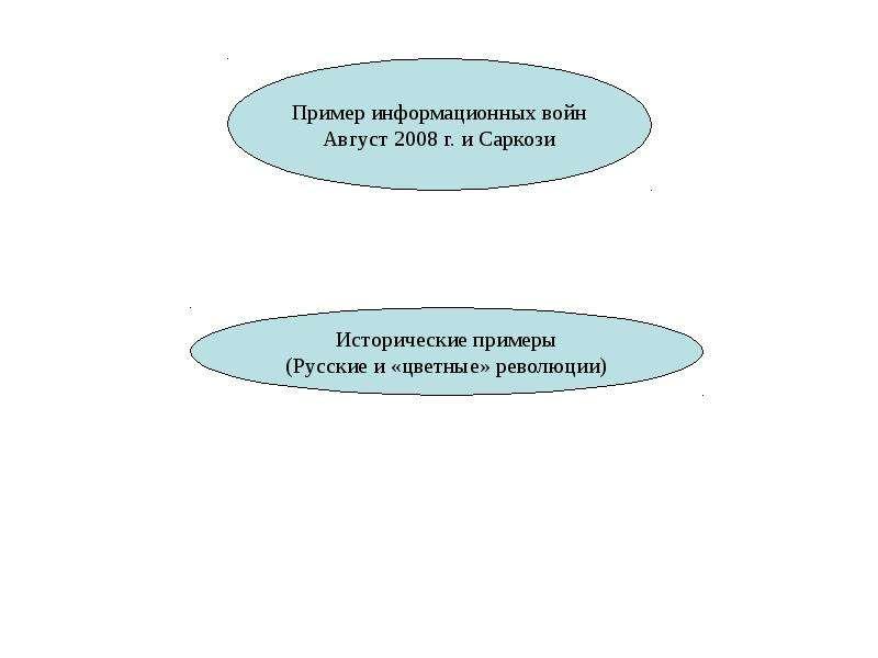 Общая характеристика спектра современных угроз и опасностей для жизнедеятельности, слайд 69