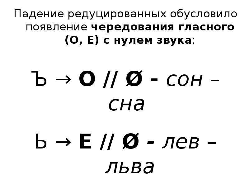 Падение редуцированных обусловило появление чередования гласного (О, Е) с нулем звука: Падение редуц