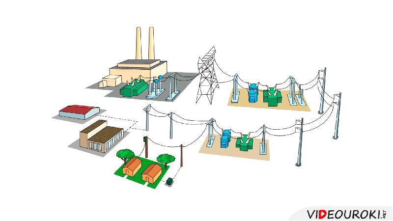Электронная проводимость металлов. Зависимость сопротивления от температуры, рис. 2