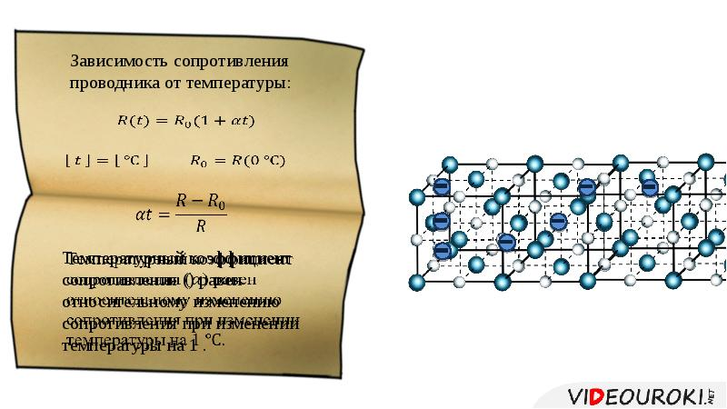 Электронная проводимость металлов. Зависимость сопротивления от температуры, рис. 11