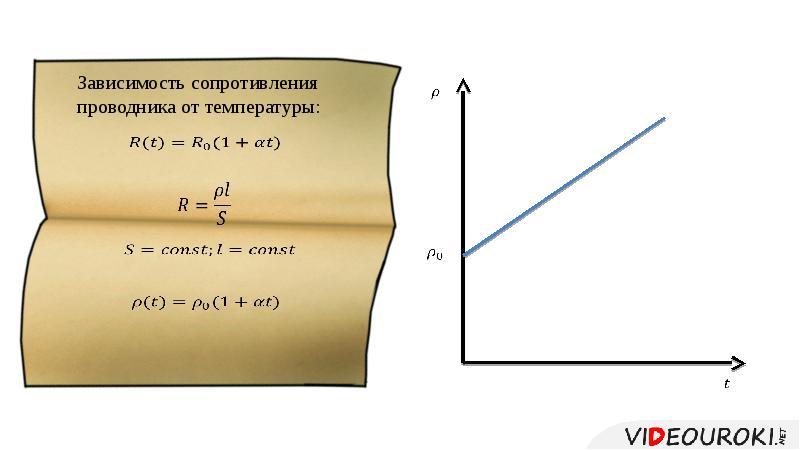 Электронная проводимость металлов. Зависимость сопротивления от температуры, рис. 13