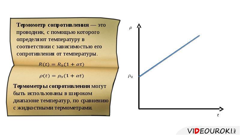 Электронная проводимость металлов. Зависимость сопротивления от температуры, рис. 14