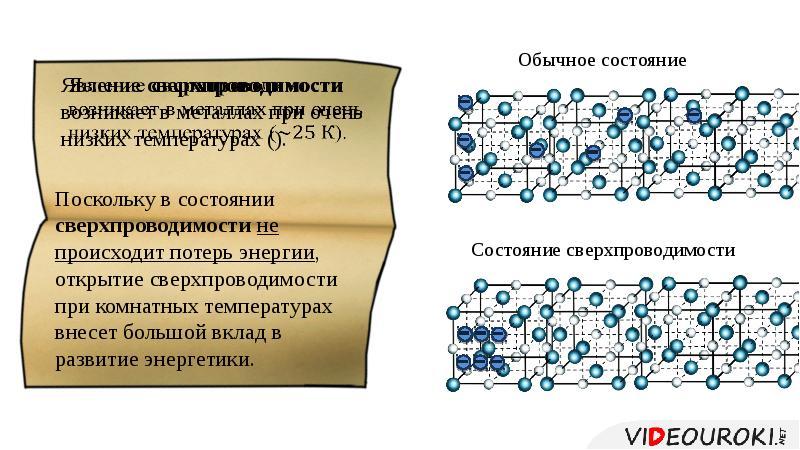 Электронная проводимость металлов. Зависимость сопротивления от температуры, рис. 16