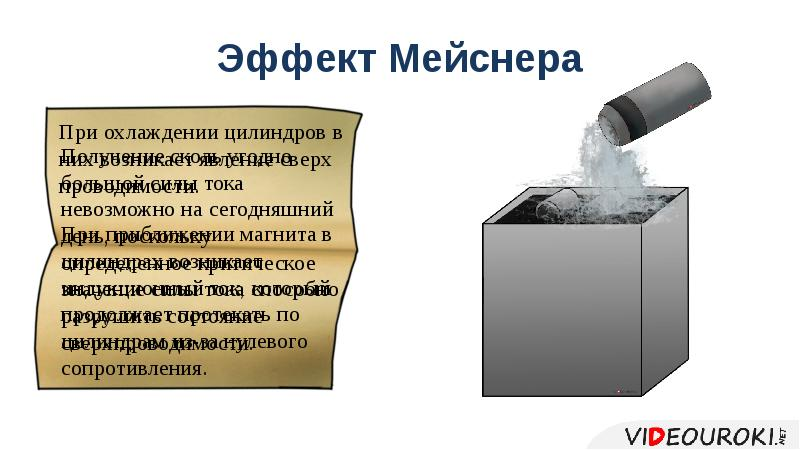 Эффект Мейснера