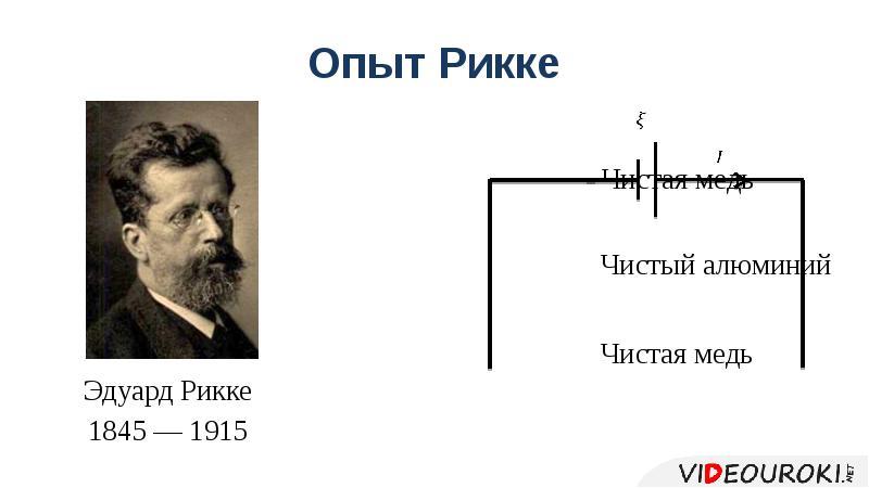 Опыт Рикке Эдуард Рикке 1845 — 1915