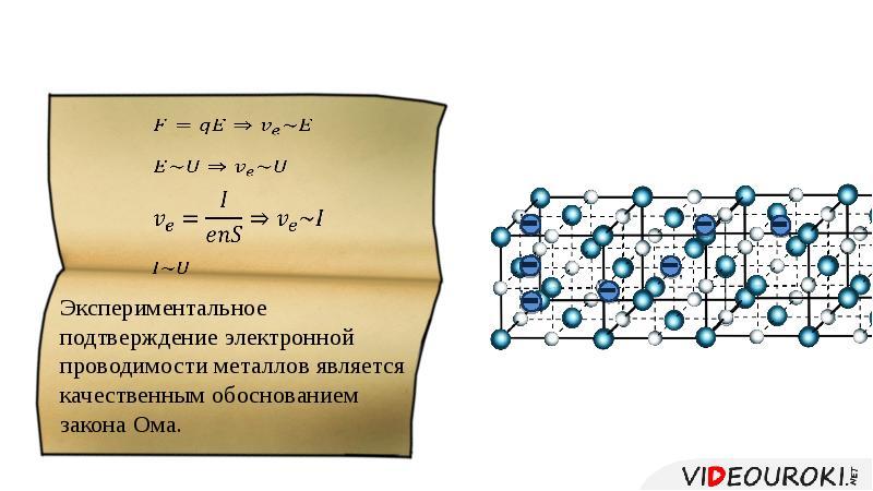 Электронная проводимость металлов. Зависимость сопротивления от температуры, рис. 10