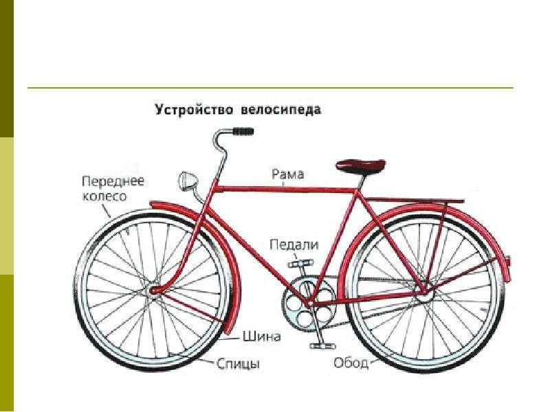 картинки устройство велосипеда