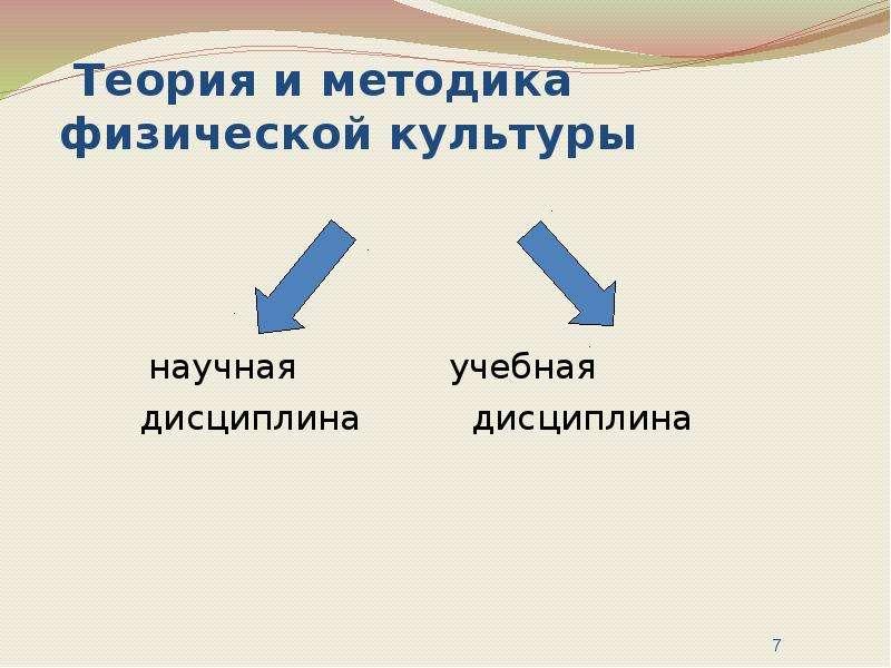 Теория и методика физической культуры научная учебная дисциплина дисциплина