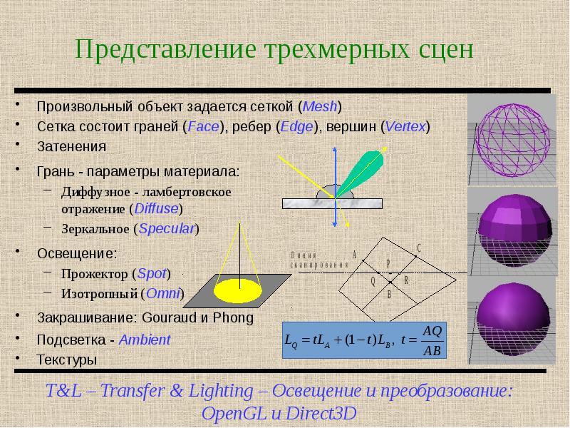 Преобразования трехмерного пространства, слайд 2