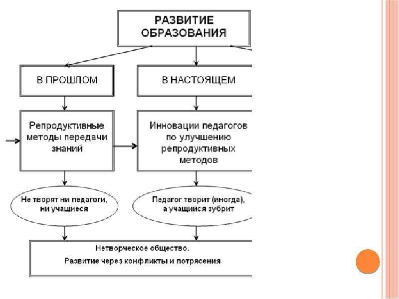 Детская одаренность: распознать, поддержать, совершенствовать, слайд 16