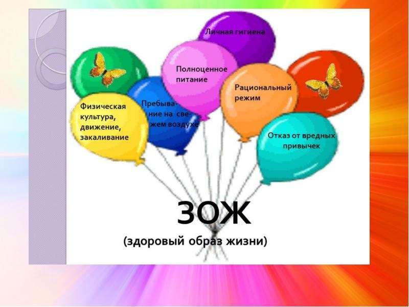 Моя траектория здорового образа жизни, слайд 25