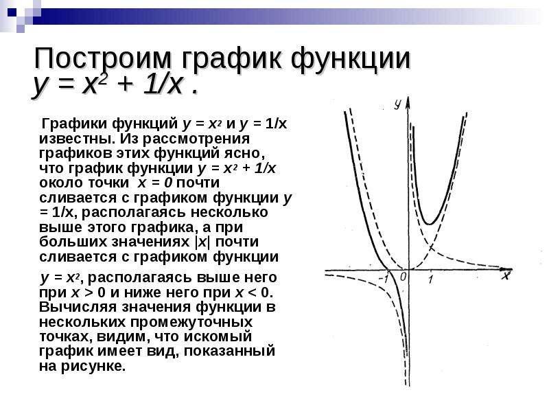 Построим график функции y = x2 + 1/х . Графики функций у = х2 и у = 1/х известны. Из рассмотрения гр