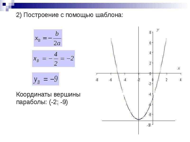 Творческая работа: «Преобразования графиков функции», слайд 17
