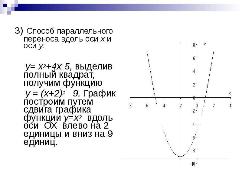 3) Способ параллельного переноса вдоль оси х и оси у: 3) Способ параллельного переноса вдоль оси х и