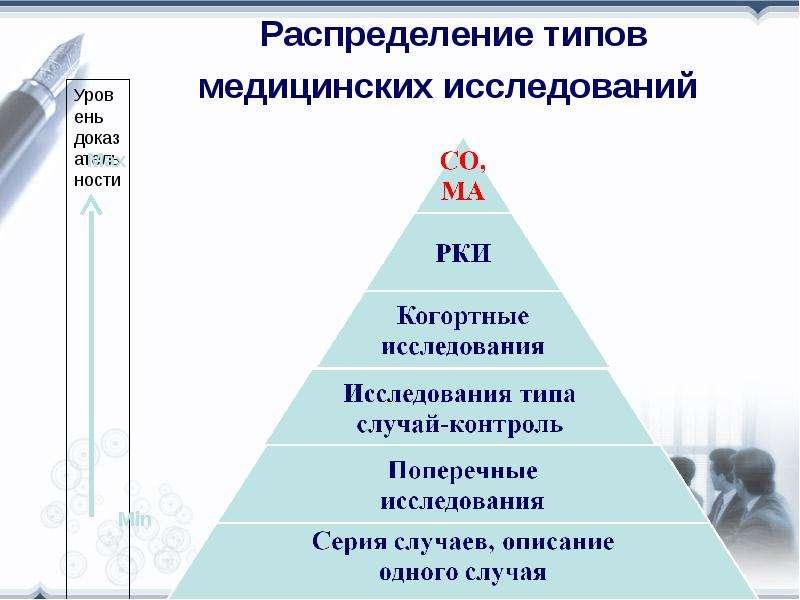 Распределение типов медицинских исследований