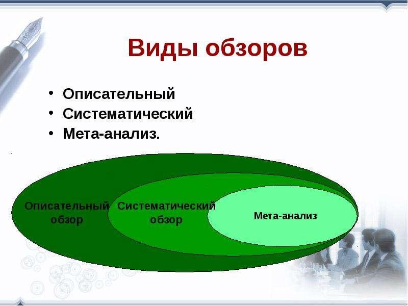 Виды обзоров Описательный Систематический Мета-анализ.