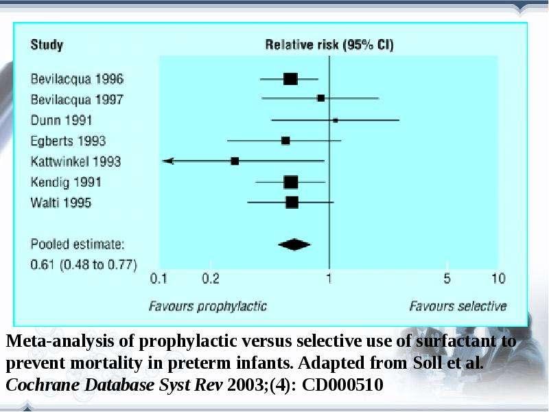 Распределение типов медицинских исследований, рис. 26