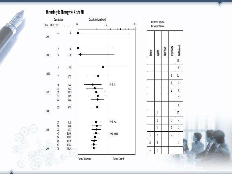 Распределение типов медицинских исследований, рис. 27