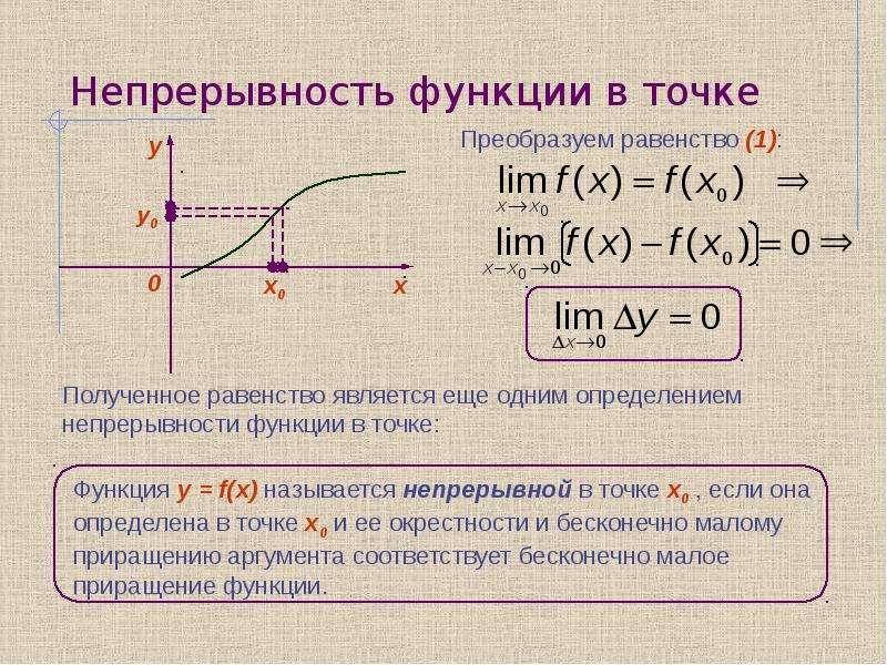 Непрерывность функции в точке