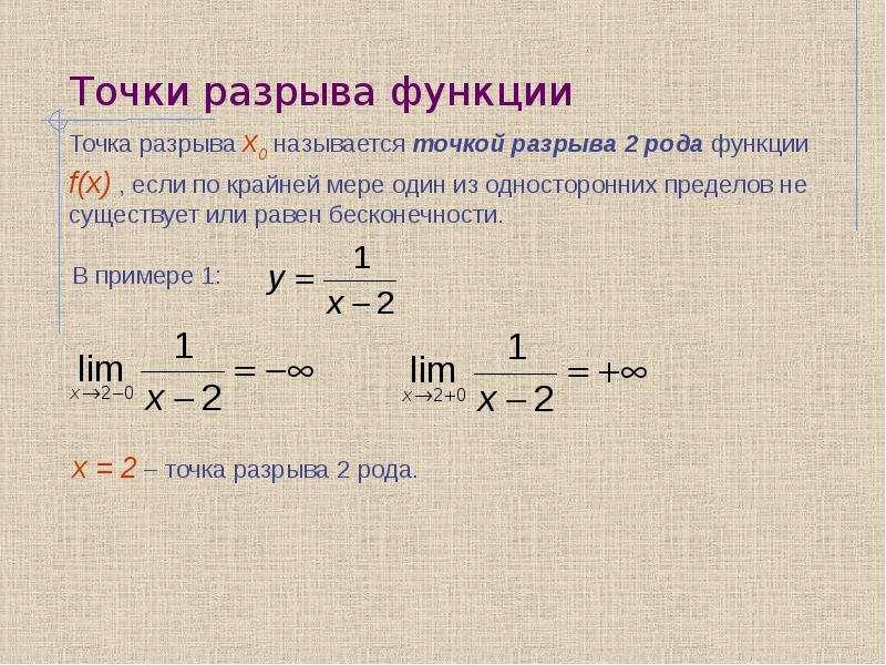 Точки разрыва функции