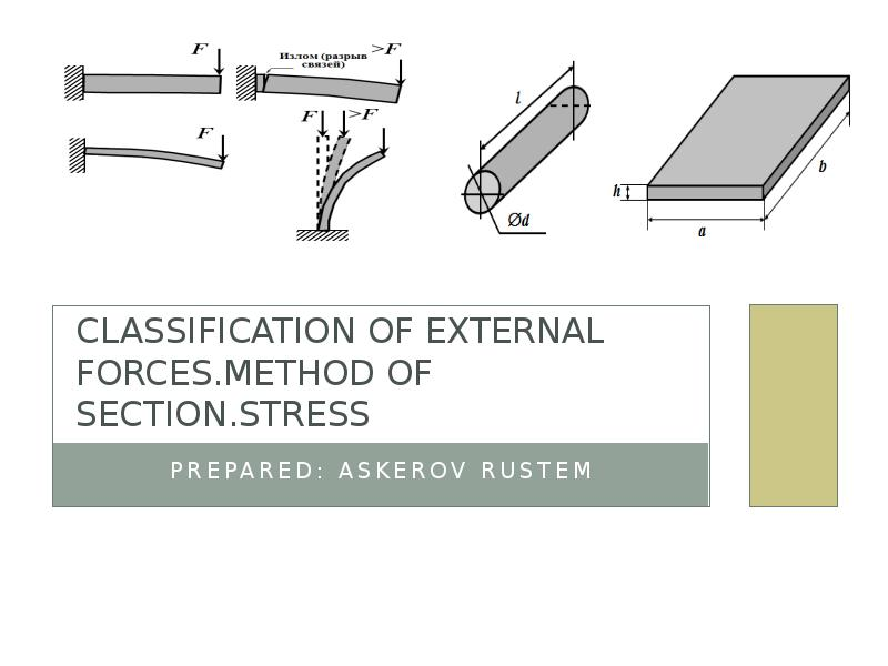 Презентация Classification of external forces. Method of section. Stress