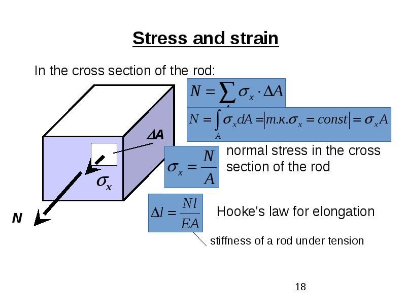 Classification of external forces. Method of section. Stress, рис. 18