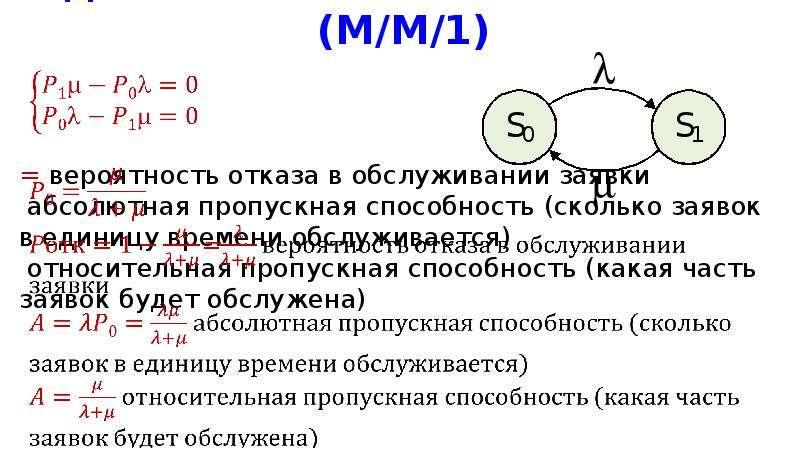 Одноканальная СМО с отказами (M/M/1)
