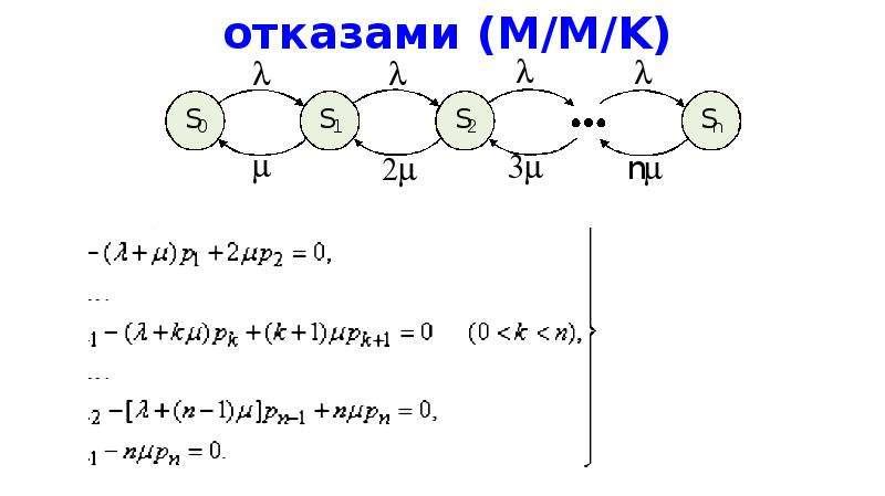 Многоканальная СМО с отказами (M/M/K)