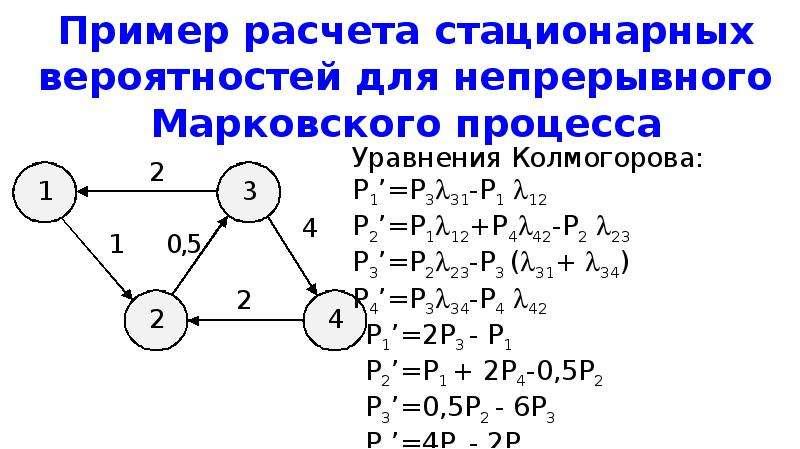 Пример расчета стационарных вероятностей для непрерывного Марковского процесса