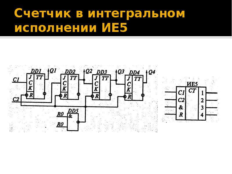 Счетчик в интегральном исполнении ИЕ5
