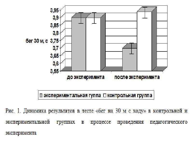 Статистические сравнения, рис. 3